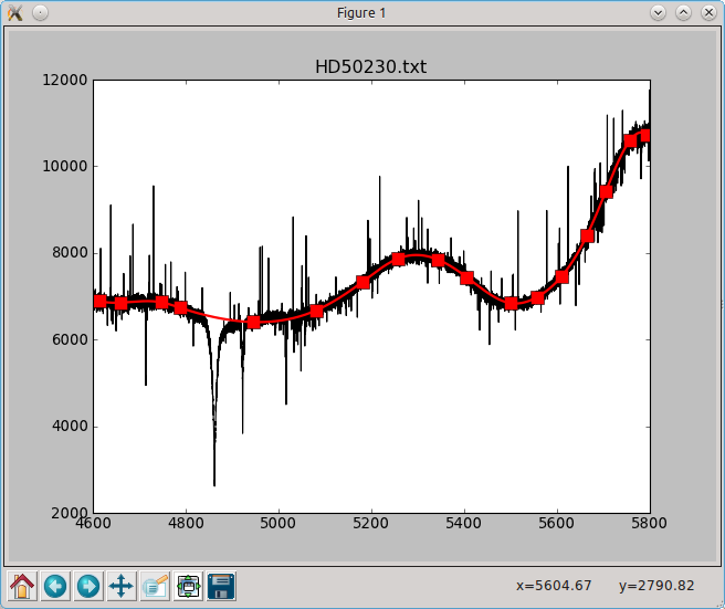 An interactive spectrum normalizer — Python4Astronomers 1 1